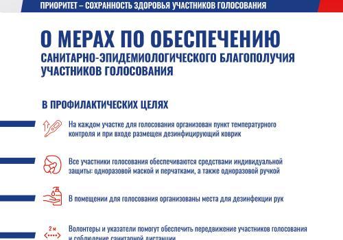 Поправки к Конституции Российской Федерации