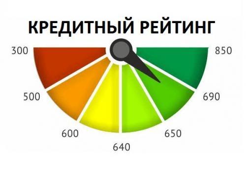 Теперь россияне смогут бесплатно узнавать, у кого какой кредитный рейтинг
