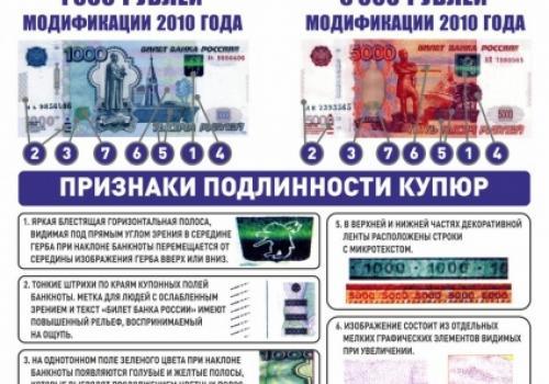 Свердловская полиция призывает быть внимательными при обращении с деньгами